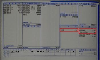 賃金支払明細票 3月分 トヨタ自動車