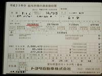 平成25年分給与所得の源泉徴収票-トヨタ自動車