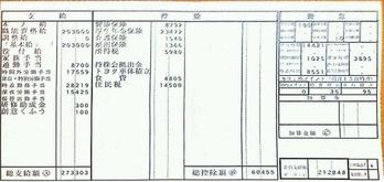 給与明細票 6月分(2年目) トヨタ車体