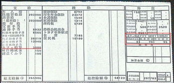 給与明細票 5月分(2年目) ○ヨタ車体