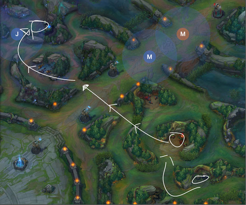 LoL-Jungle-Route-Blue-Side-Double-Buff-Level-3