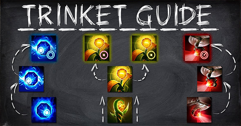 lol-trinket-guide