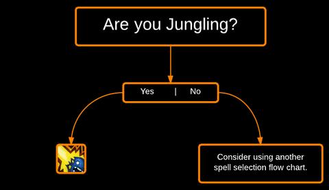 lvl1_spells_jungler