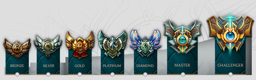 lol-ranked-tier
