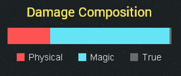 corki_damage_composition