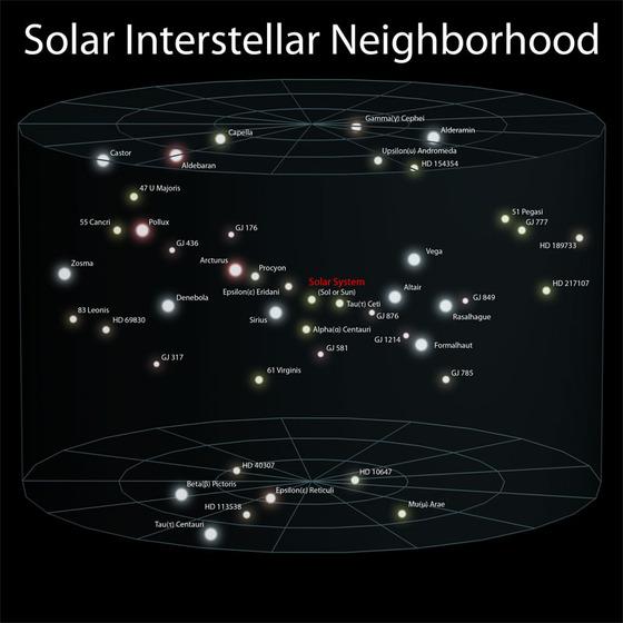 観測可能な宇宙をサイズ比較してみる3
