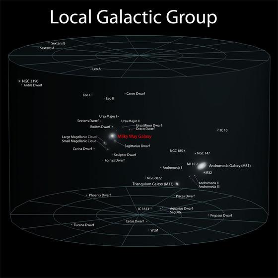 観測可能な宇宙をサイズ比較してみる5