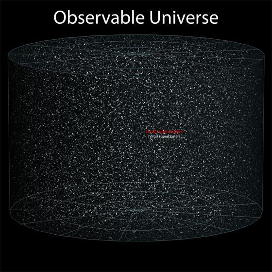 観測可能な宇宙をサイズ比較してみる8