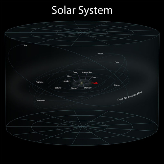 観測可能な宇宙をサイズ比較してみる2