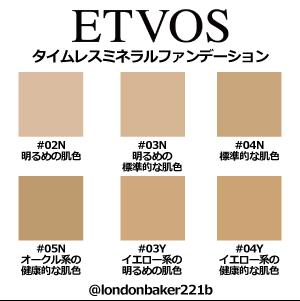 etvos-01