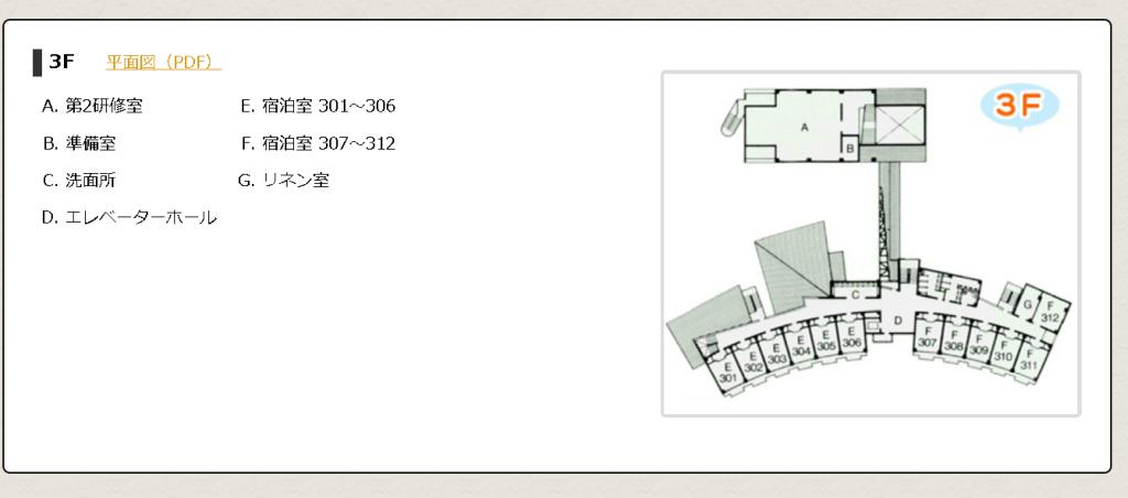 長瀞げんきプラザ3階配置図