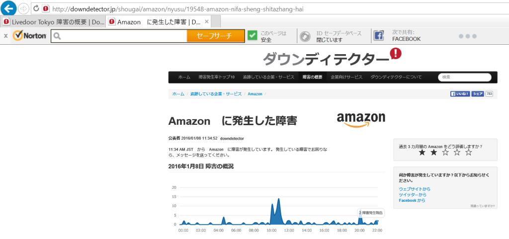 amazon障害発生マップ