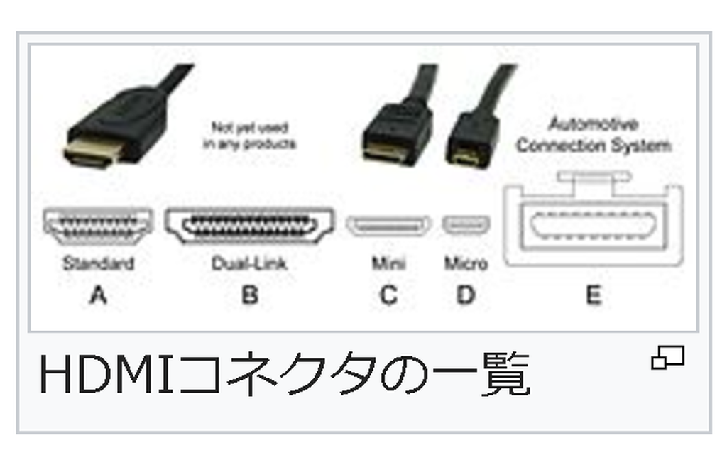 HDMIコネクタ種類