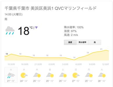 QVC天気