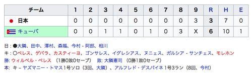 2013年 日本対キューバ