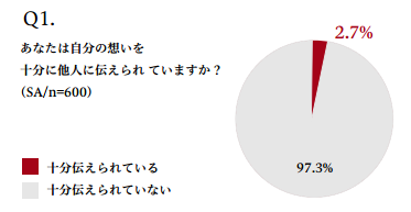 スクリーンショット 2014-06-03 15.59.25