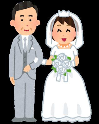 17歳の娘が結婚相手として35歳のおっさん連れて来たらどうする?