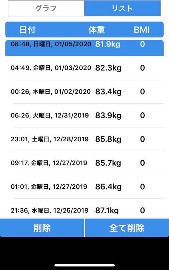 ダイエット51日で12.2kg痩せた