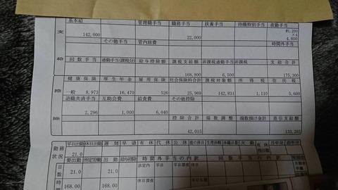 介護士ぼく(33)のホクホクお給料明細wwwwww