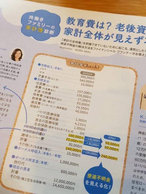 主婦「家計が不安なの」天才プランナー「ふむ…ではパパのお小遣いを5万円に減らしてみては?」