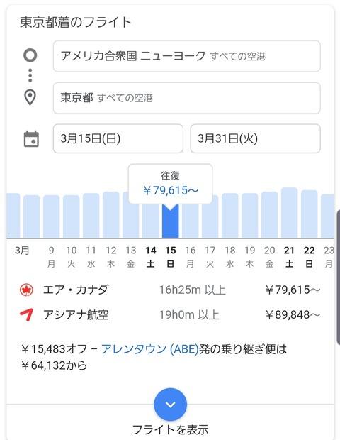 東京駅に着くのに交通費800円以上かかる奴は田舎者wwwwwwwwwwww