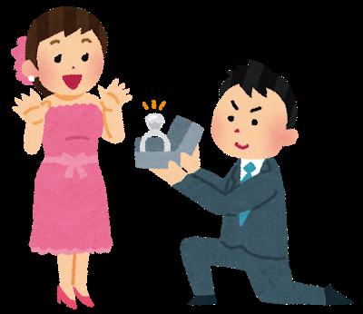 wedding_propose