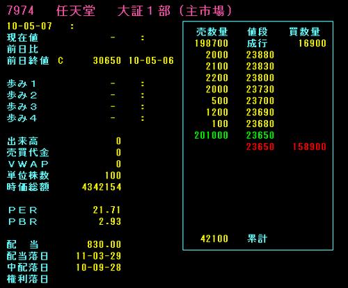任天堂ストップ安気配8時58分