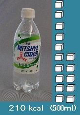 砂糖がどれくらい 食べ物 飲料004