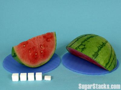 砂糖がどれくらい 食べ物 飲料052