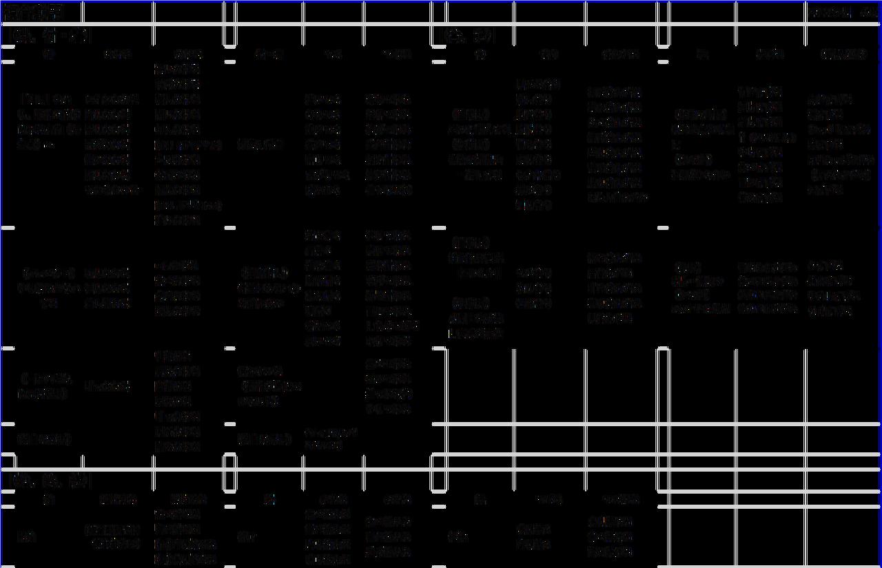複合動詞3(掛・付、合・過、始・終) : ホリさんの日本語サークル