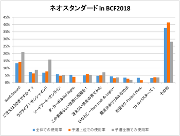 BCF2018