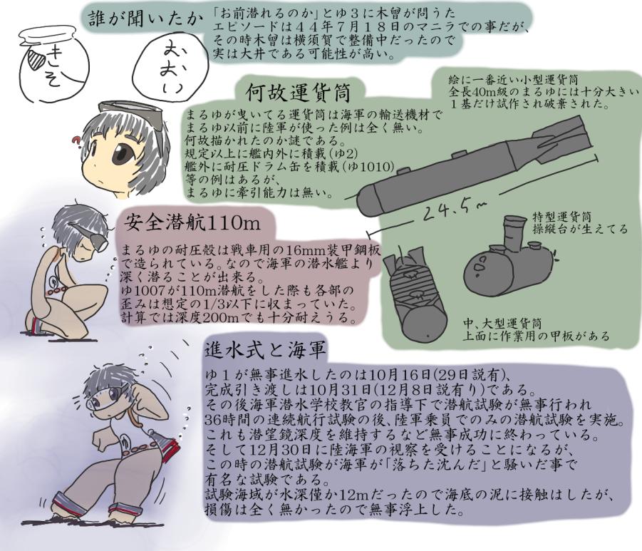 艦これまとめ主義-攻略ネタサイト