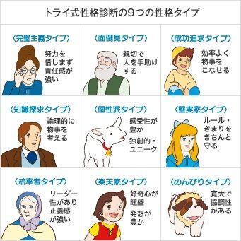 性格診断-3