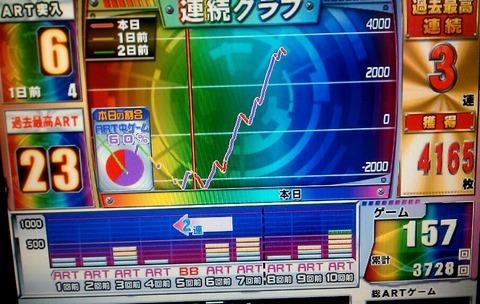 バジリスク2設定6グラフ