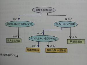 1a7c6ff9-s