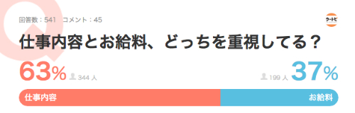20151225-shigoto2