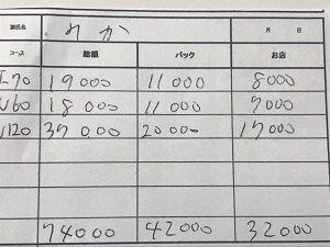みか2019-04-03ギャラ紙
