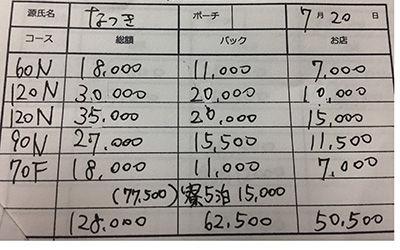 なつきギャラ紙-7-20