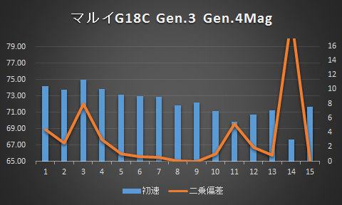 g18c_gen4mag