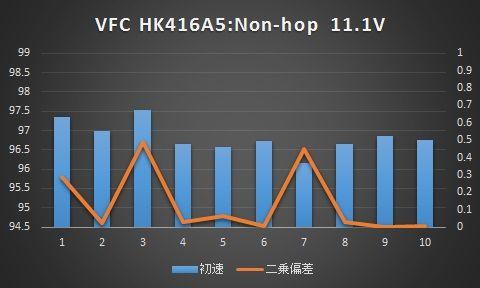 non-hop_11.1v