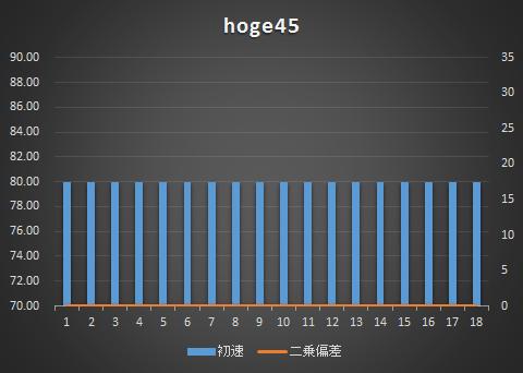 hoge45_g