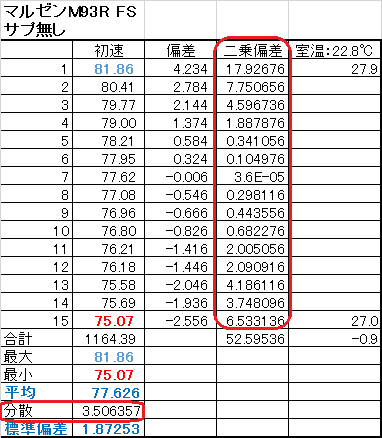 no_sup_table_3
