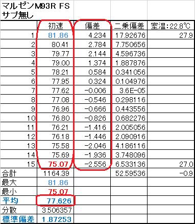 no_sup_table_2
