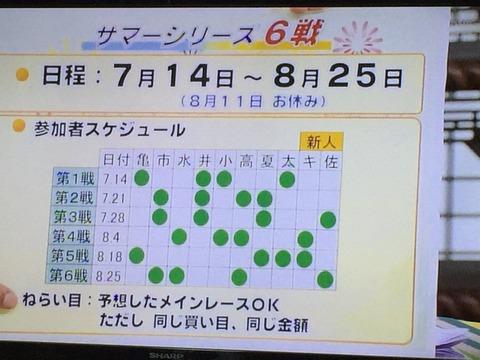 キャプテン渡辺が「競馬予想TV」新人予想家に内定!?