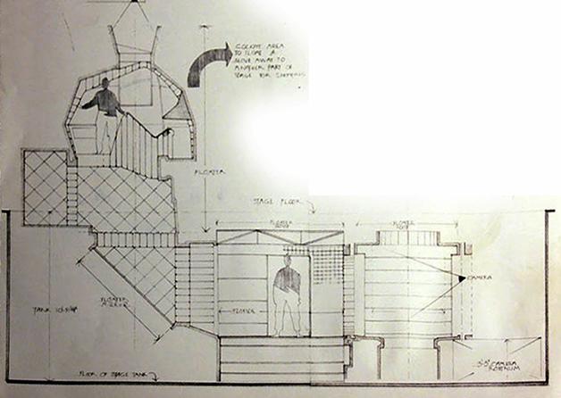 cockpit-set-diagram