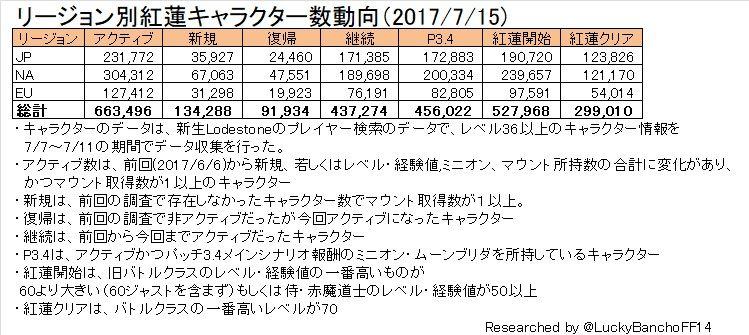 【大量脱珍】DQ10 ver2…初週18万→ver3…初週17万→ver4…初週5.6万 ★2 ->画像>39枚