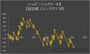 shb140505-uma-graph1