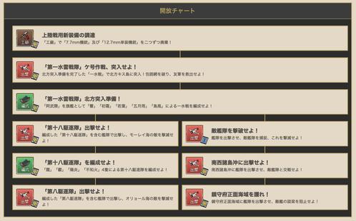 スクリーンショット 2020-02-29 21.46.32