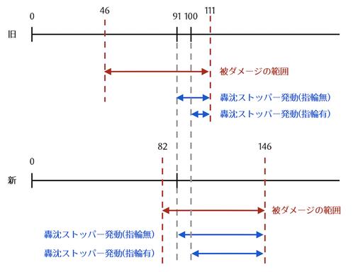 スクリーンショット 2021-04-11 22.23.53