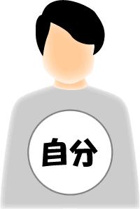 jibun-2